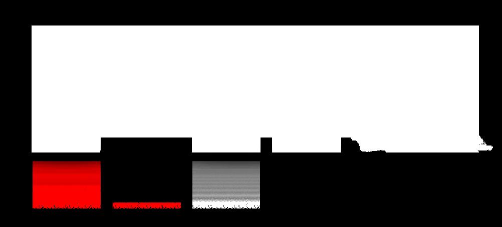 FTA Ingenieros